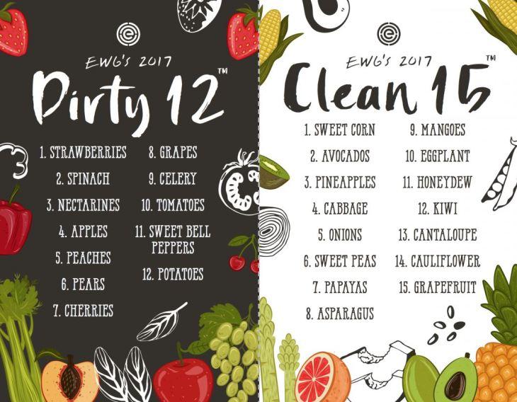 clean15-2 (1)